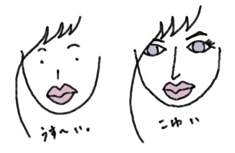 たらこ唇 キモい 基準