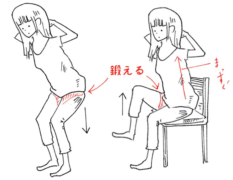 股関節 鍛える 方法
